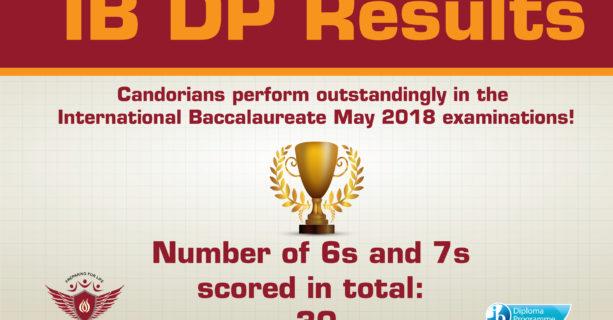 Result IB